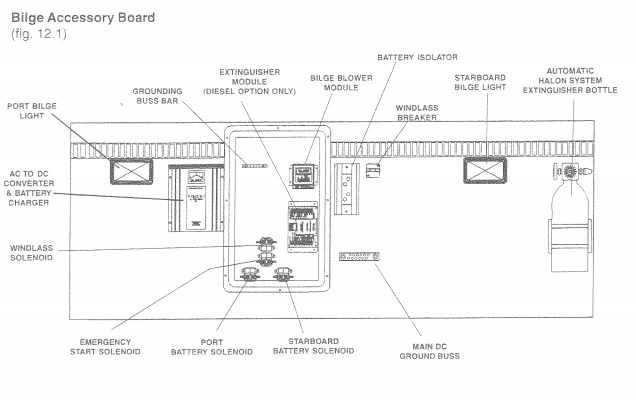 Schematic Sea Ray Boat Wiring Diagram from www.clubsearay.com