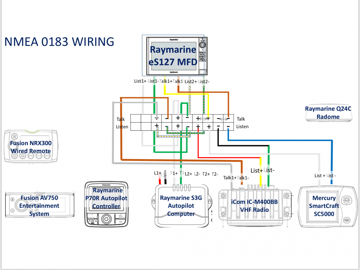 Wiring Diagram As Well Raymarine Autopilot Wiring Diagram Together