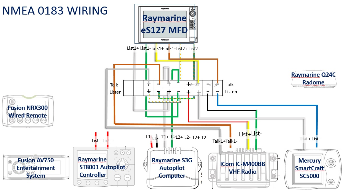 Raymarine - SeaTalk and NMEA0183 wiring | Club Sea RayClub Sea Ray