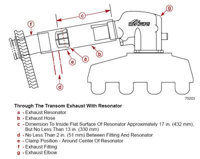 resonator2_400.jpg